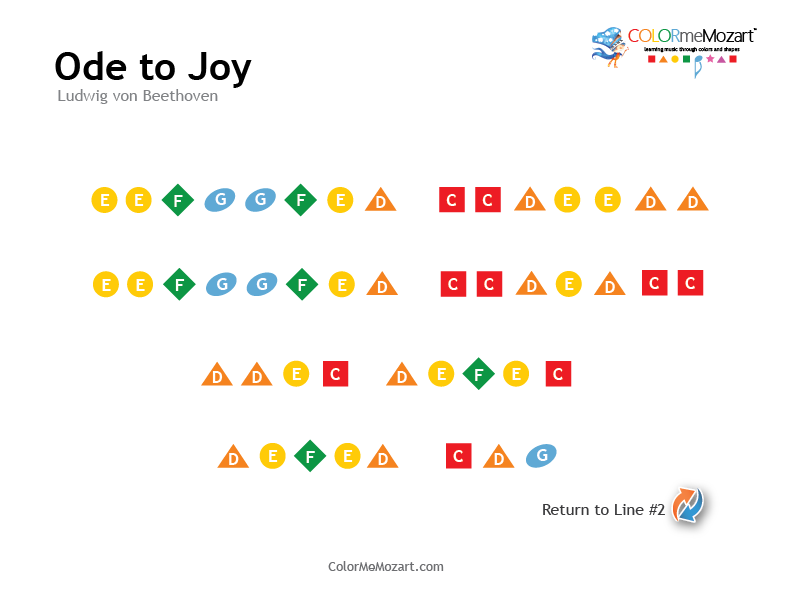 Ode to Joy Easy Piano Notes